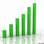 HVS Valuation Update – Good News for Hospitality!