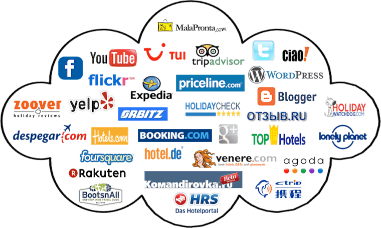 5 ways hotels compete with OTAs for bookings